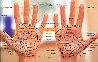 manos acupuntura